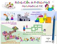 http://ntic.educacion.es/w3//eos/MaterialesEducativos/mem2009/problematic/menuppal.html